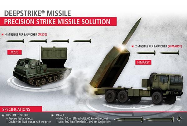 """美国陆军寻求正在研制的""""精确打击导弹""""(PrSM)具备反舰能力。"""