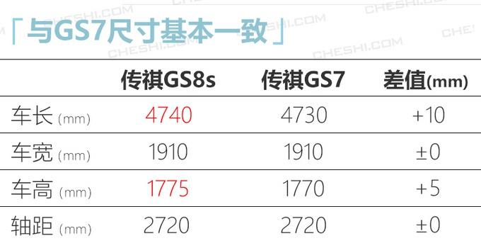 广汽传祺全新GS8运动版曝光 采用直瀑式前格栅