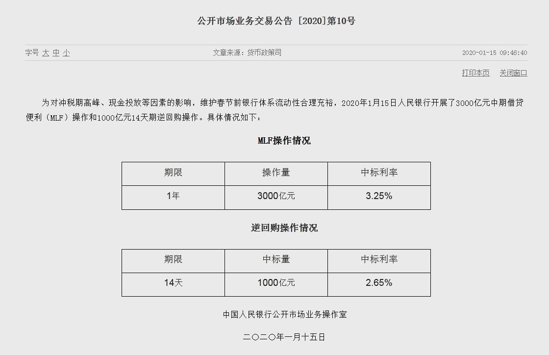 """维护节前流动性合理充裕 央行""""逆回购+MLF""""齐上阵"""
