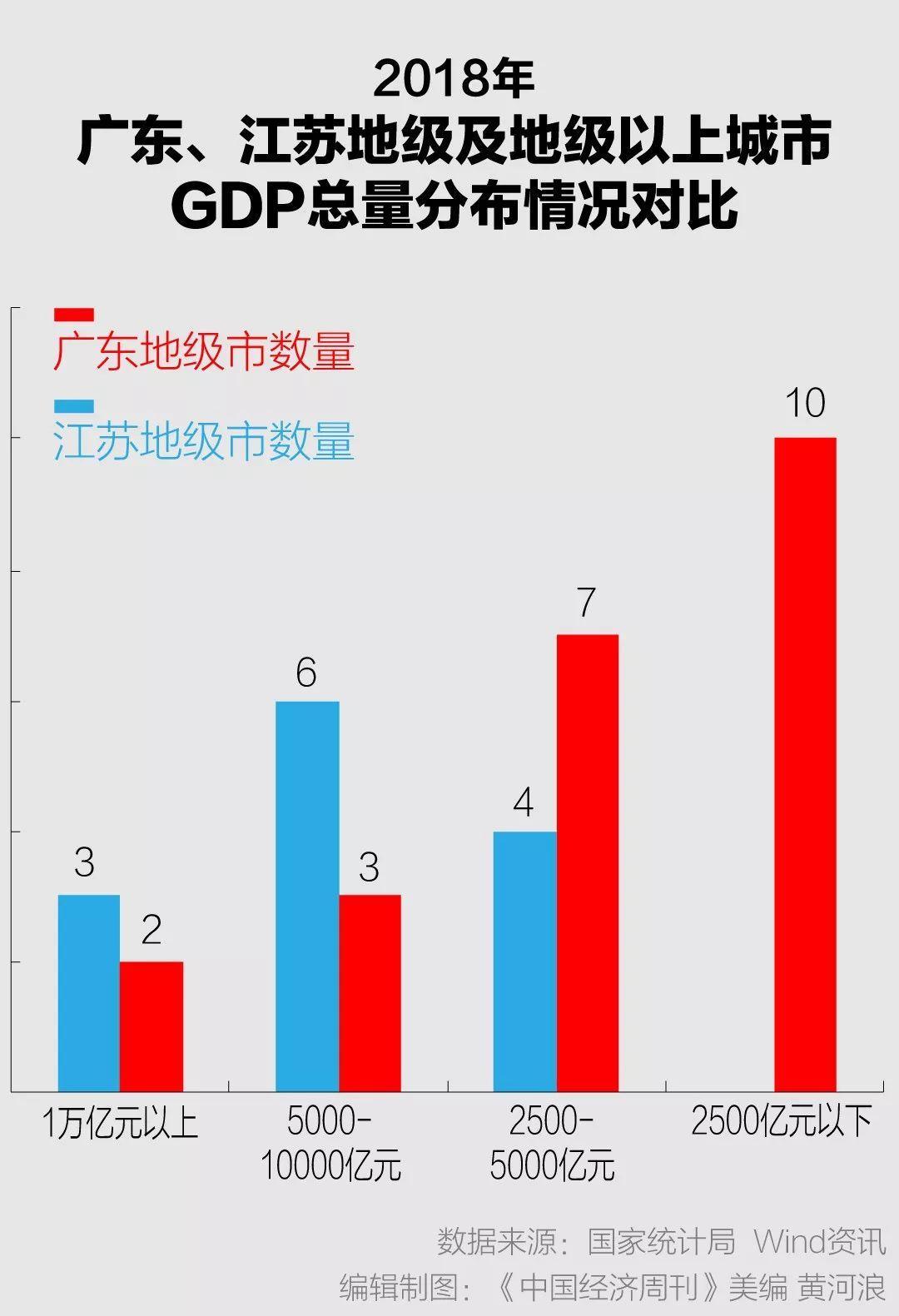 西安市gdp突破万亿大关是在哪一年_官宣 西安GDP首破万亿大关
