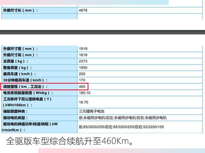荣威新款MARVEL X曝光 综合续航提升达500km