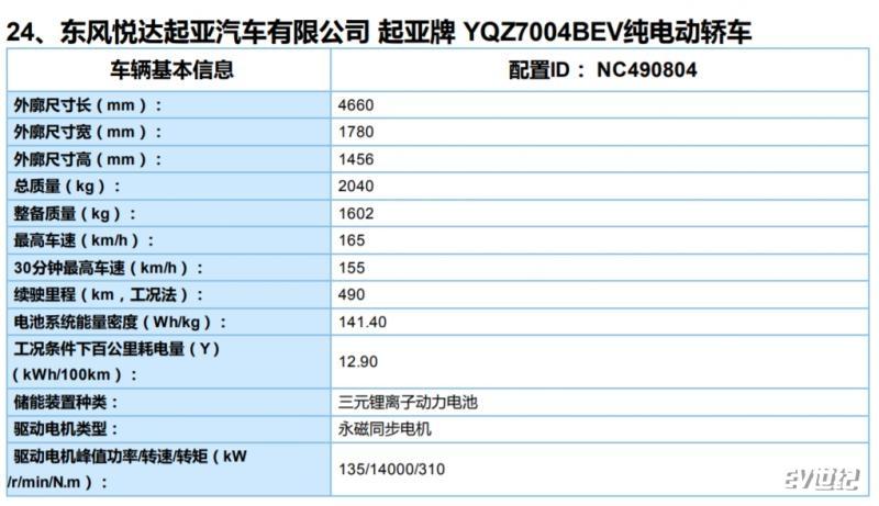起亚K3纯电动版详细数据曝光 NEDC综合工况续航490公里