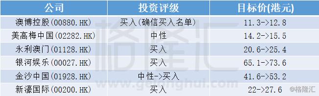 http://www.linjiahuihui.com/tiyuyundong/561306.html