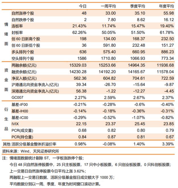 沪指收复3300,汽车股大涨5%