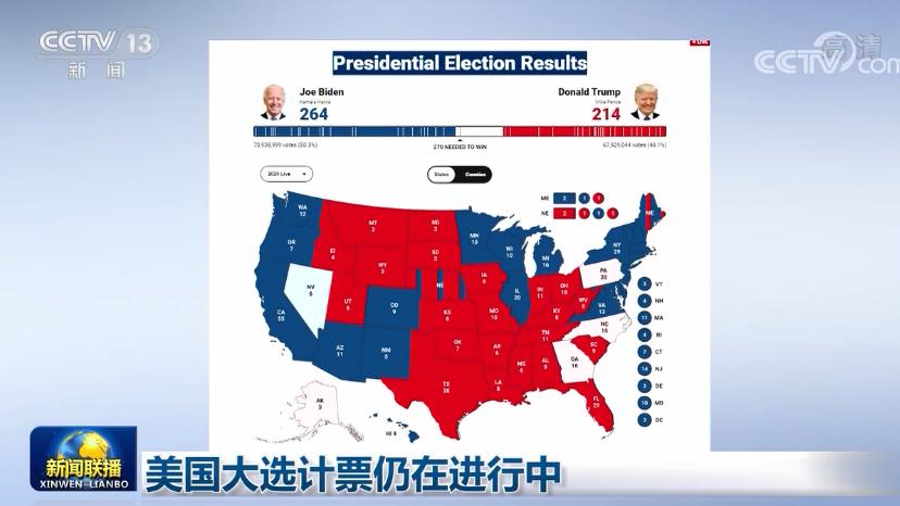 美国大选计票仍在进行中