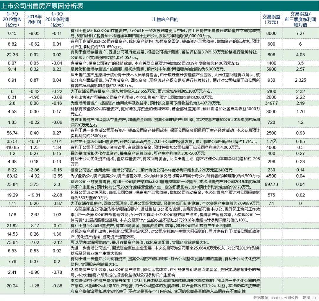 http://www.weixinrensheng.com/shenghuojia/1440066.html