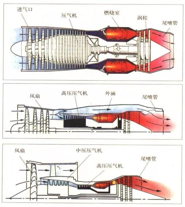中国材料重大突破,钛合金耐热能力急剧提升,未来可改进涡扇15