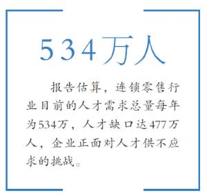 2019年缺口达477万人 连锁零售行