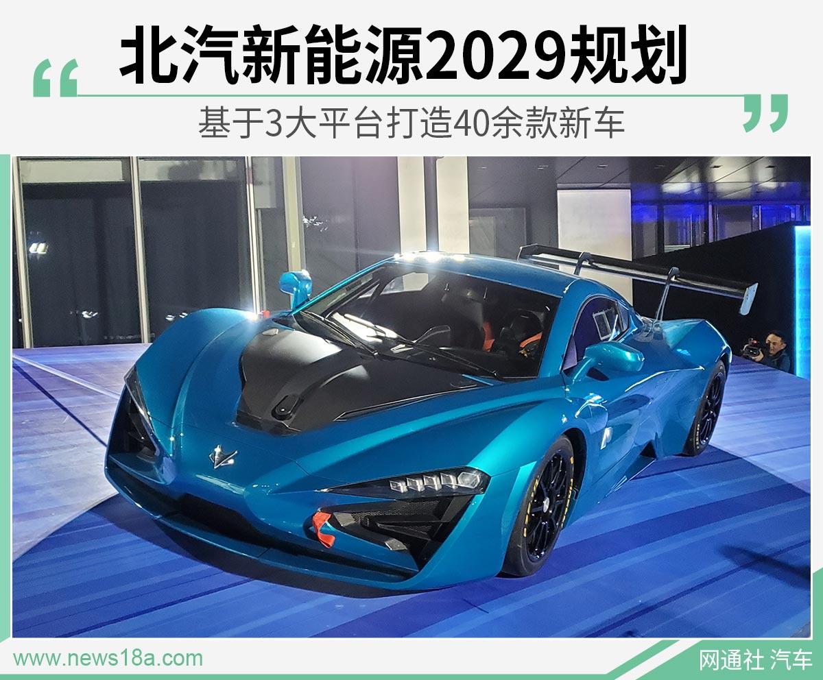 北汽新能源2029规划 基于3大平台打造40余款新车