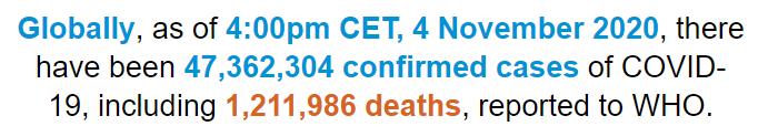 世卫组织:全球新冠肺炎确诊病例超过4736万例