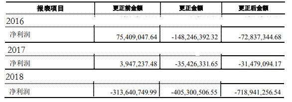 http://www.jiaokaotong.cn/huiji/313761.html