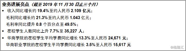 http://www.weixinrensheng.com/jiaoyu/1455758.html