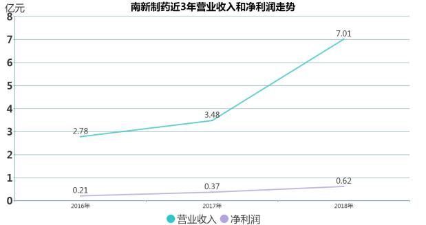 http://www.uchaoma.cn/keji/1576852.html