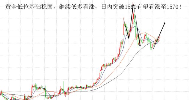 http://www.weixinrensheng.com/caijingmi/1449544.html