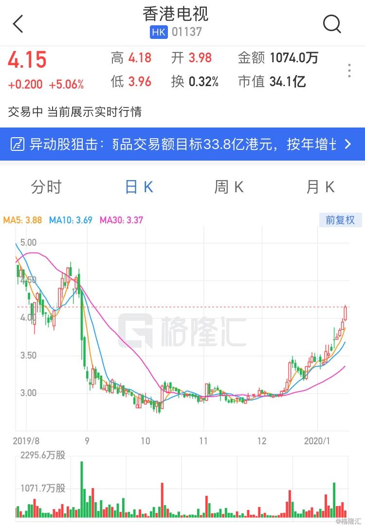 http://www.edaojz.cn/youxijingji/439278.html