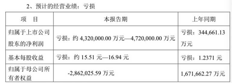 http://www.zgqhl.cn/caijingfenxi/30817.html
