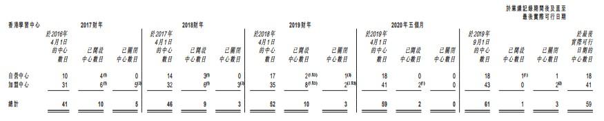 http://www.edaojz.cn/shumakeji/437626.html