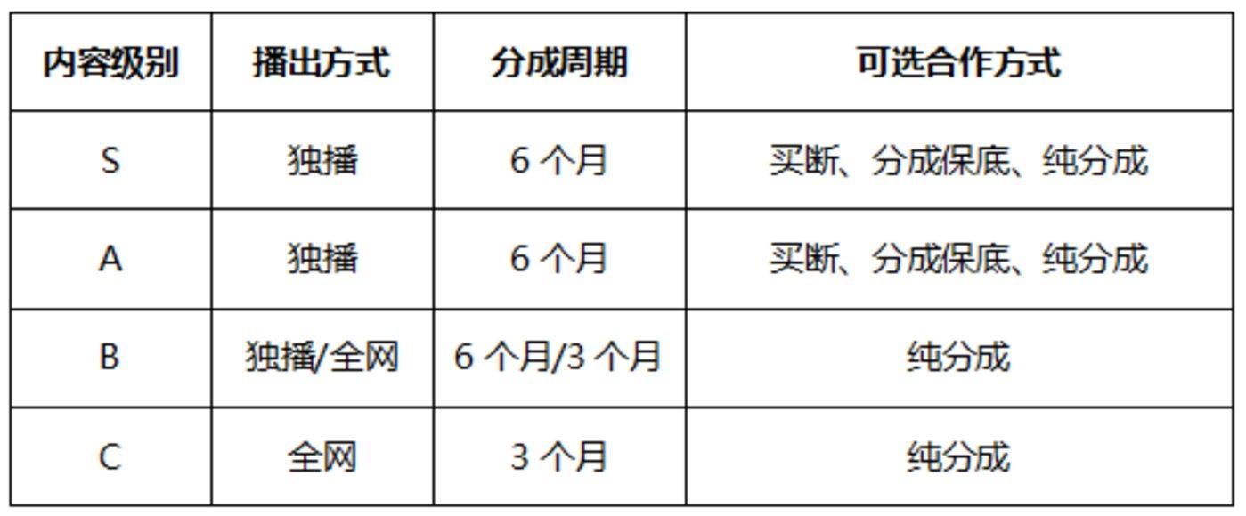http://www.weixinrensheng.com/kejika/1445704.html