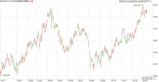 易居企业控股(2048.HK):受益渠道地位攀升,影响力推动业务增长