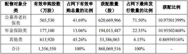 """京沪高铁今日上市 投资""""最赚钱高铁""""能赚多少?"""
