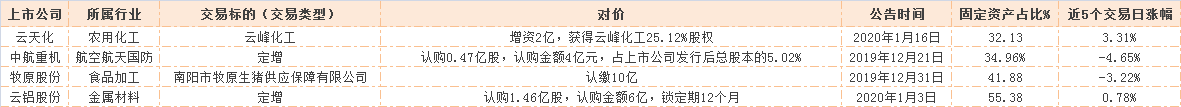 http://www.uchaoma.cn/caijing/1576689.html