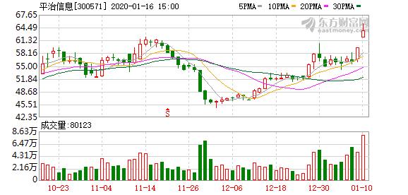 平治信息拟超8亿收购杭州云悦读等3公司股权 明日复牌