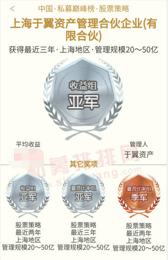 http://www.uchaoma.cn/caijing/1576695.html