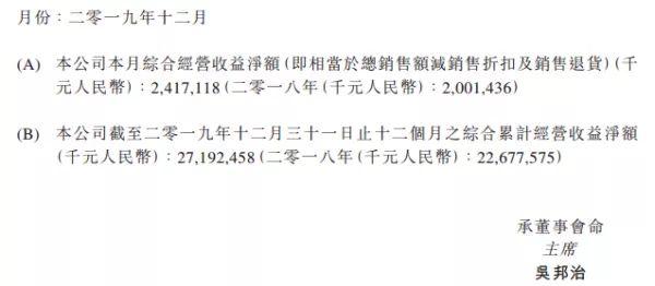http://www.uchaoma.cn/keji/1578523.html