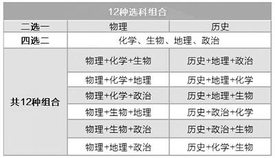 http://www.weixinrensheng.com/jiaoyu/1451801.html