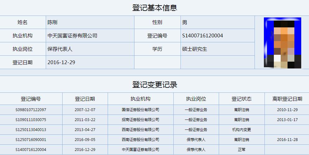 中天国富2保代遭监管 未发现三力士实控人2.8亿占用