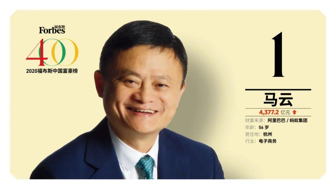 福布斯中国富豪越来越富,打工人加油!