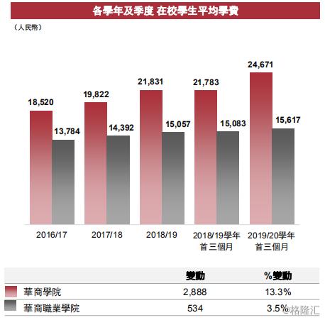 中汇集团(0382.HK):内生潜力