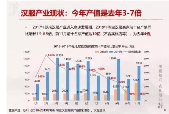 IMF2025世界人均GDP_IMF预测,到2025年,中国人均GDP将达到25307美元