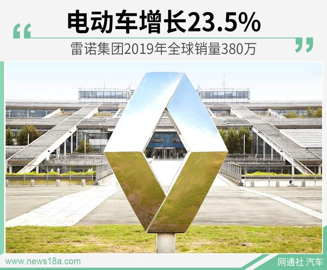 电动车增长23.5% 雷诺集团2019年全球销量380万