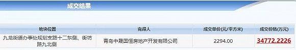 1000亩胶州融创青年湖文旅项目落子,融创&隆海3.5亿摘地