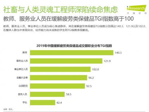 京东健康发布《2019年中国大健康消费发展白皮书》:养生圈刮起国潮风
