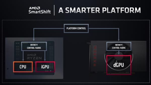 收购ATI公司14年后 AMD挖来IBM高