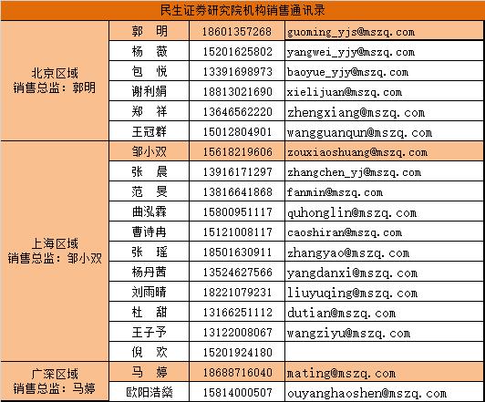 【民生汽车】伯特利调研邀请
