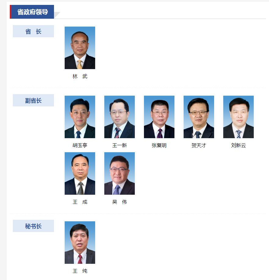 山西省政府领导名单
