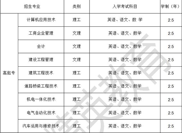 学历提升网络教育之武汉理工大学