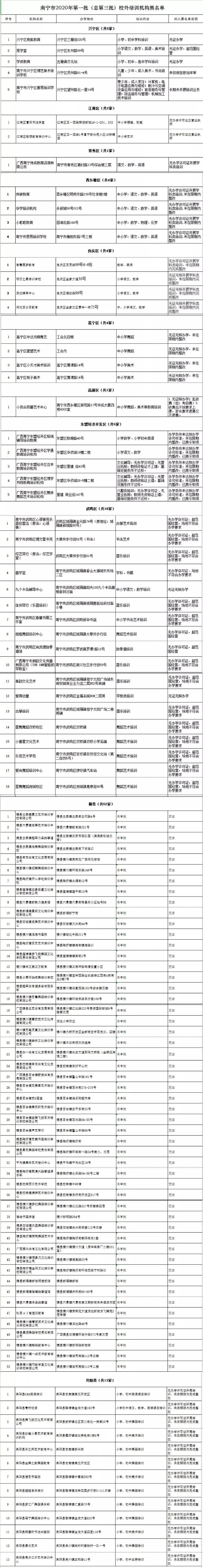 http://www.weixinrensheng.com/jiaoyu/1457416.html