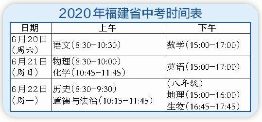 福建2020年中考取消竞赛类加分史地生成绩算入中考总分