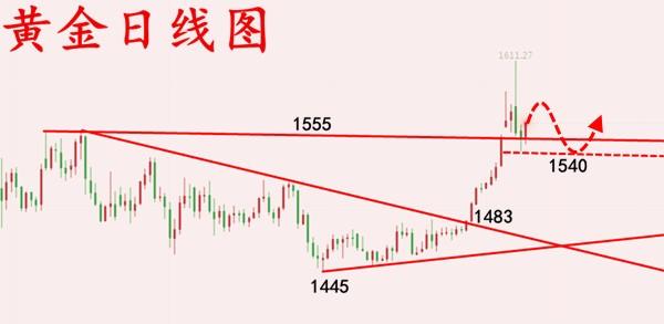 http://www.weixinrensheng.com/caijingmi/1460332.html