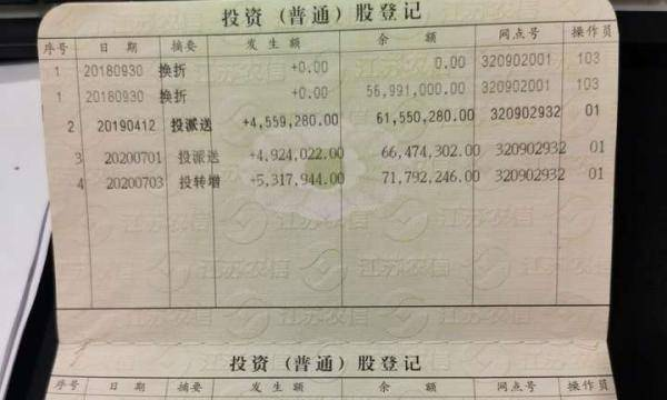 江苏盐城农商行第三大股东破产 所持有超7%股权将被拍卖