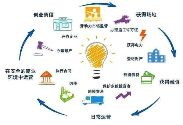 """上海""""司法程序质量指数""""全球城市第一"""