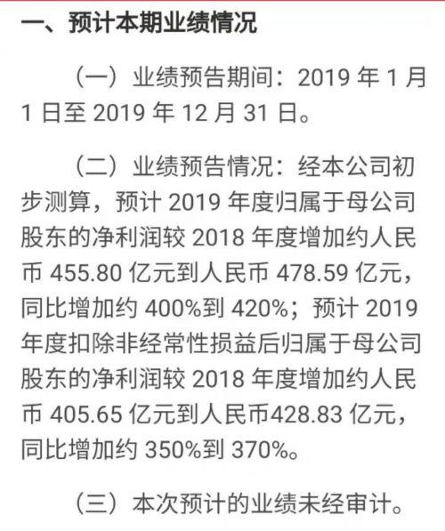 快讯 受益于投资收益增长及政策红利释放 中国人寿2019年度净利润预增400%~420%