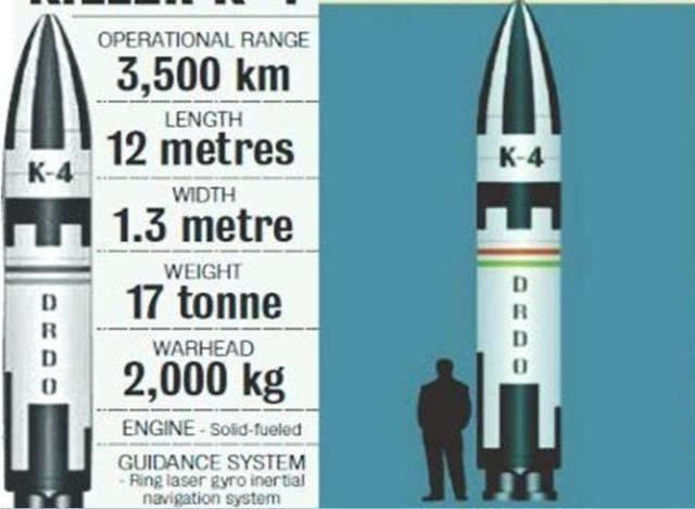 印度媒体公布的K-4弹道导弹想象图,但比例不太对,这个人身高可能有3米 图源:社交媒体