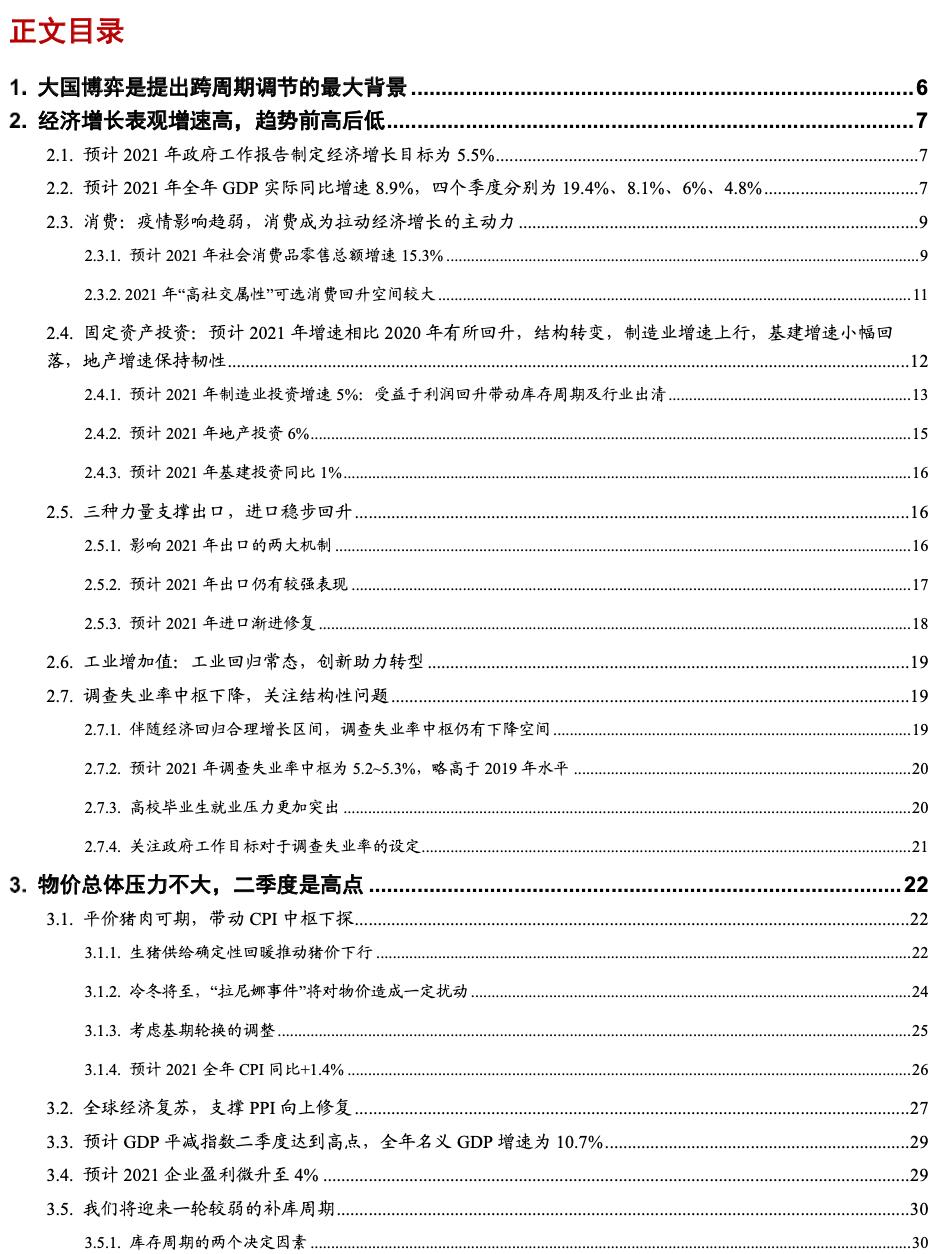 【浙商宏观||李超】大国博弈与跨周期调节 (上篇)