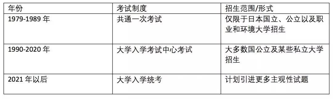 新京报外事儿制图