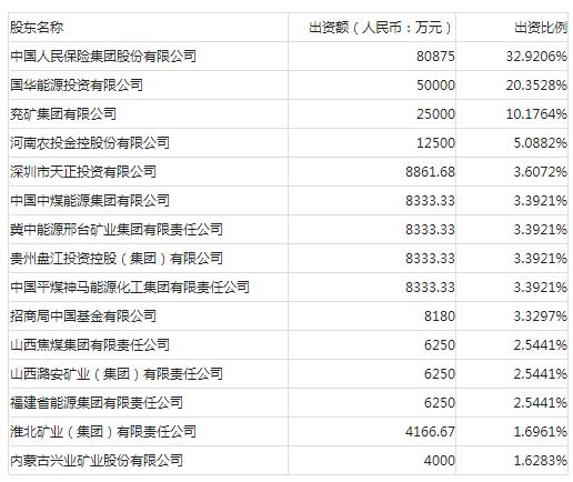http://www.uchaoma.cn/keji/1432365.html